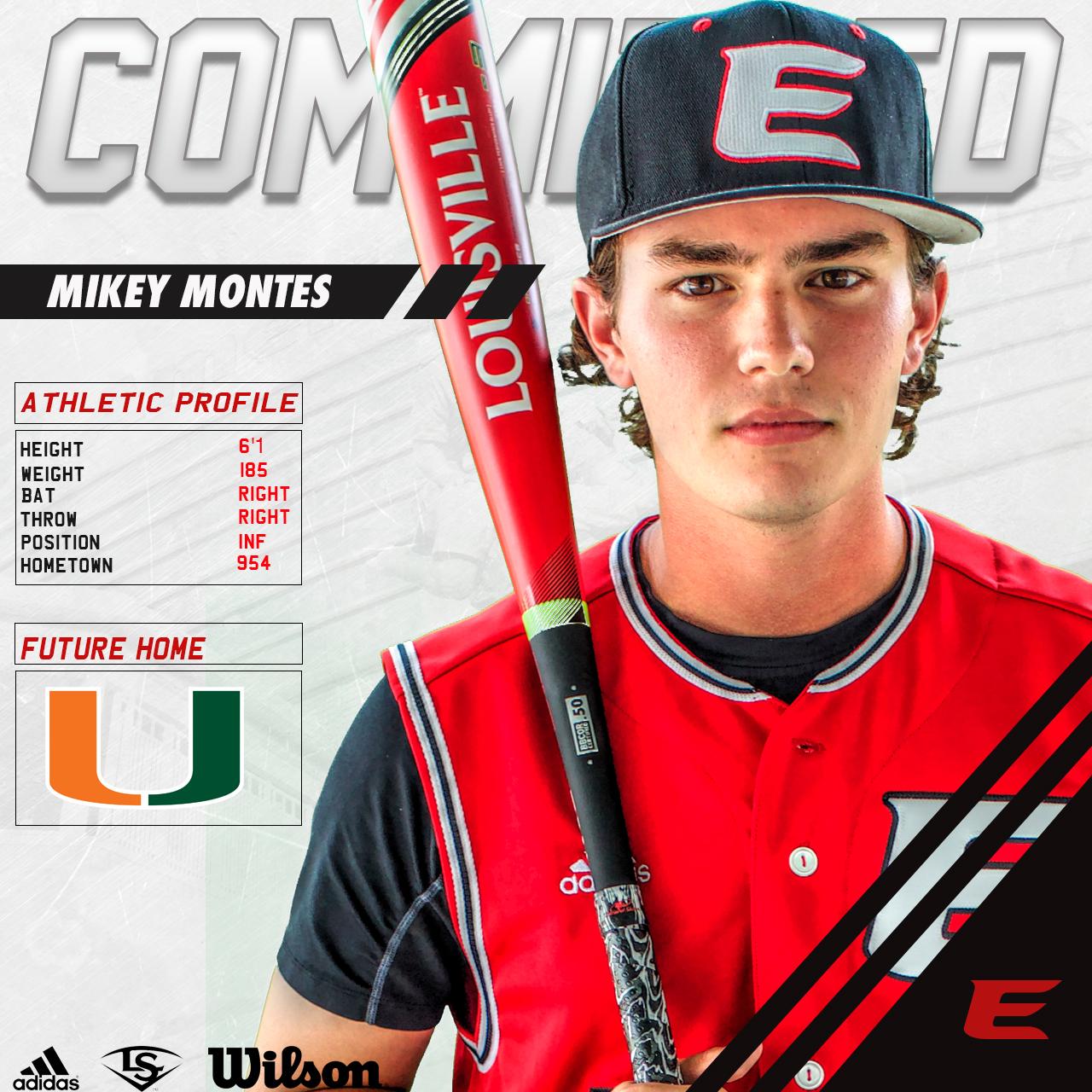 Mikey-Montes